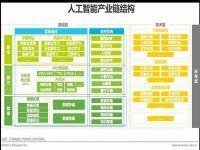 2020年中国AI基础数据服务行业发展报告:预计2025年市场规模将突破100亿元